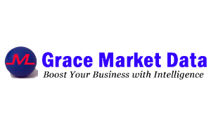 Grace Market Data