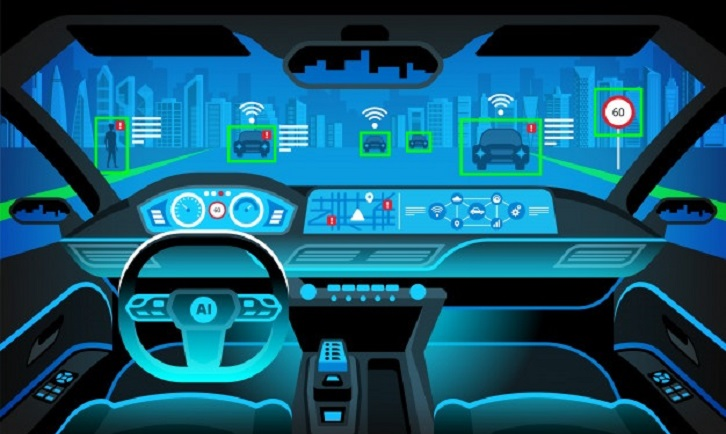 Huge Demand of Advanced Driving Assistance System (ADAS) Market at an Impressive 21.4% CAGR from 2019 to 2026